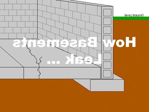 vattentät betong källare